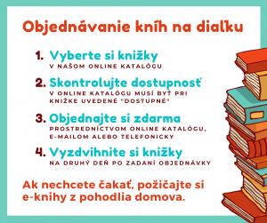 Objednávanie kníh na diaľku