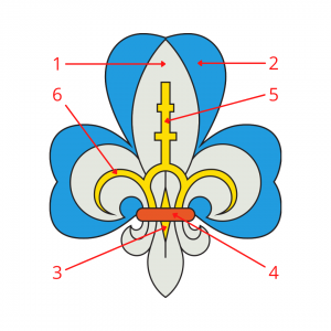 Znak Slovenského skautingu